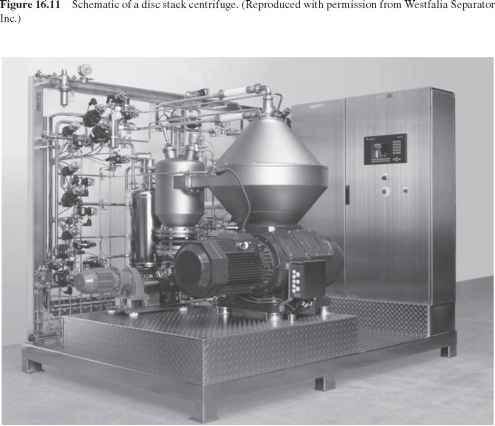 Industrial Centrifuge Systems