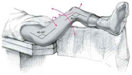 Patient Positioning And Draping